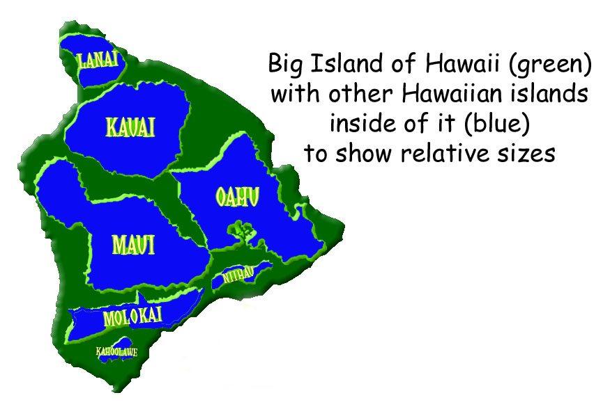 Hawaiian island sizes